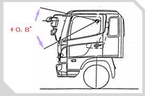xe tải hino 500 FL8JTSL thùng lửng series có thanh chống va đập ở cánh cửa