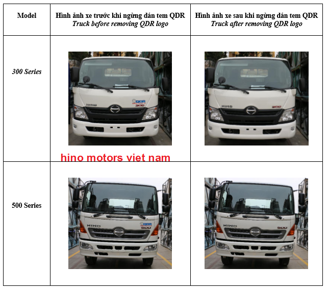 Hino Motors Việt Nam thông báo ngưng sử dụng tem QDR trên các dòng xe CKD